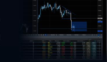 iforex trading platform login